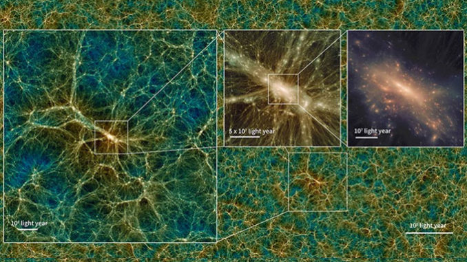 Researchers develop Uchuu software- a huge and realistic imitation of the universe